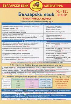 ПОМАГАЛО БЪЛГАРСКИ ЕЗИК И ЛИТЕРАТУРА  8-12 КЛАС