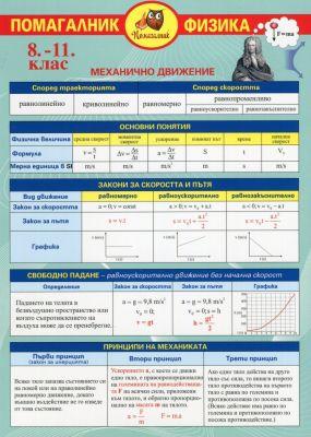 ПОМАГАЛО ФИЗИКА 8-11 КЛАС